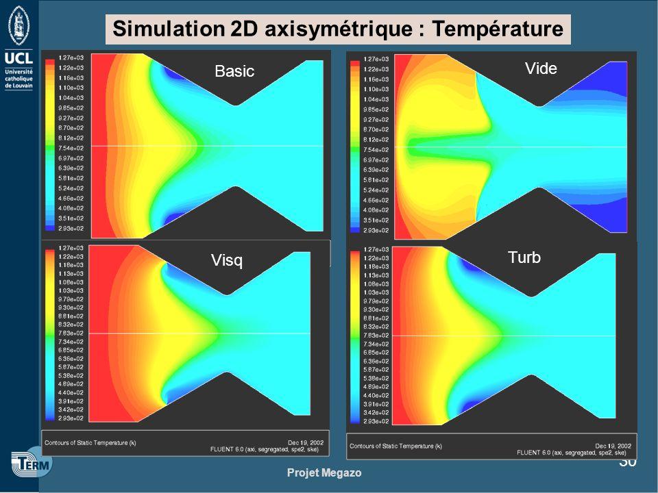 Projet Megazo 30 Simulation 2D axisymétrique : Température Basic Vide Visq Turb