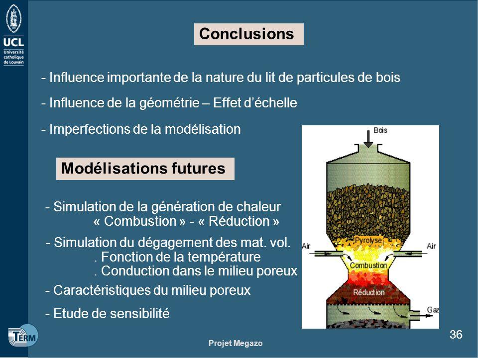 Projet Megazo 36 Conclusions - Influence importante de la nature du lit de particules de bois - Influence de la géométrie – Effet déchelle - Imperfect