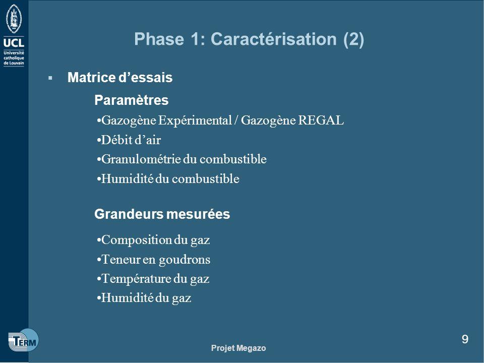 Projet Megazo 9 Phase 1: Caractérisation (2) Matrice dessais Paramètres Gazogène Expérimental / Gazogène REGAL Débit dair Granulométrie du combustible