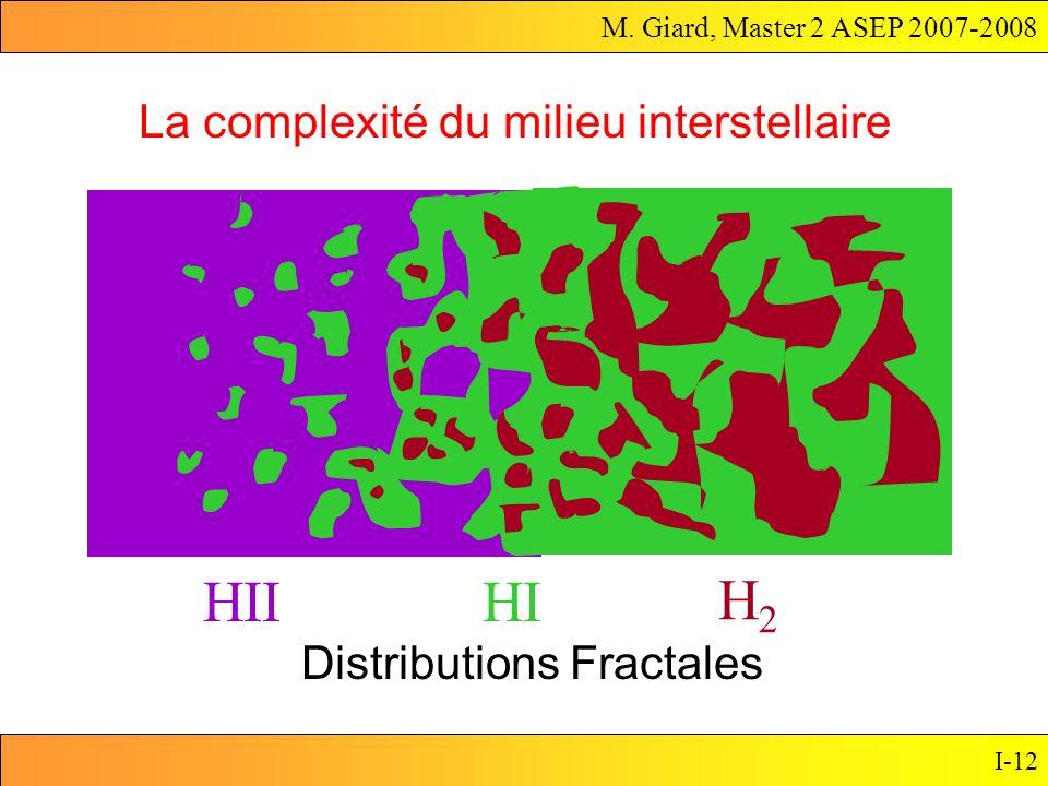 M. Giard, Master 2 ASEP 2007-2008 I-12 La complexité du milieu interstellaire HIIHI H2H2 Distributions Fractales