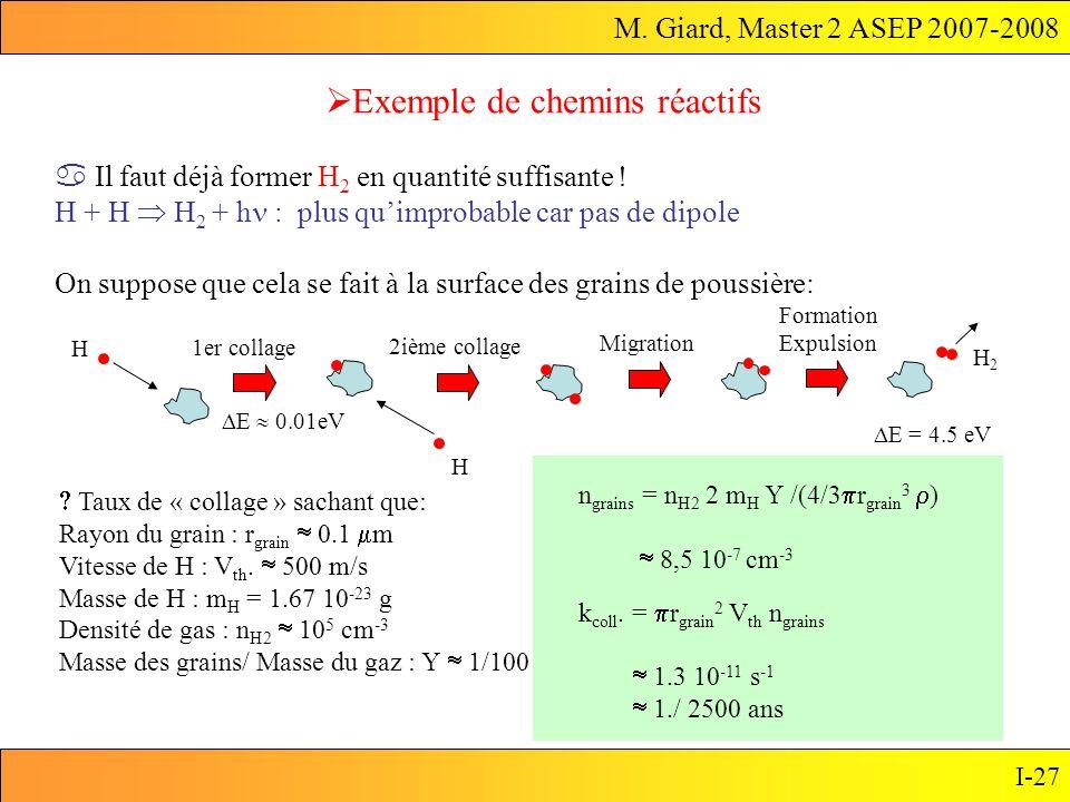 M. Giard, Master 2 ASEP 2007-2008 I-27 Exemple de chemins réactifs a Il faut déjà former H 2 en quantité suffisante ! H + H H 2 + h : plus quimprobabl