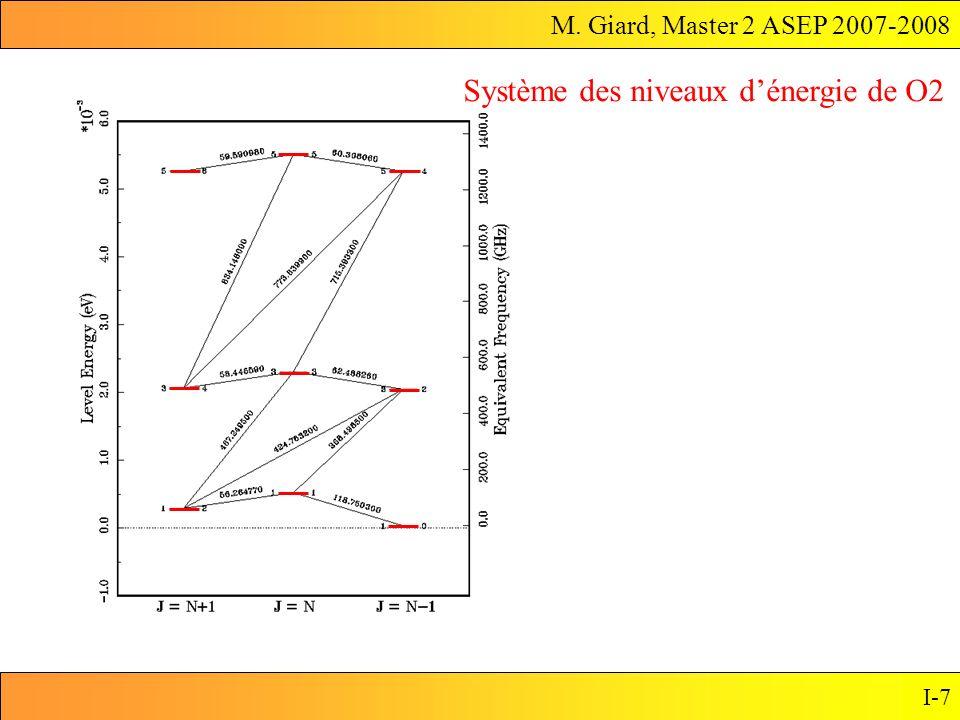 M. Giard, Master 2 ASEP 2007-2008 I-7 Système des niveaux dénergie de O2