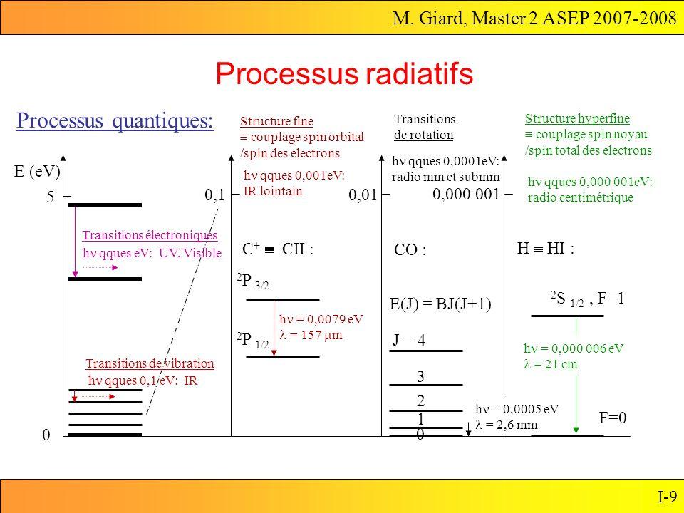 M. Giard, Master 2 ASEP 2007-2008 I-9 Processus radiatifs Processus quantiques: E (eV) 0 h qques eV: UV, Visible 5 Transitions électroniques h qques 0