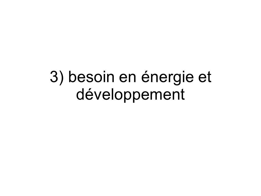 3) besoin en énergie et développement