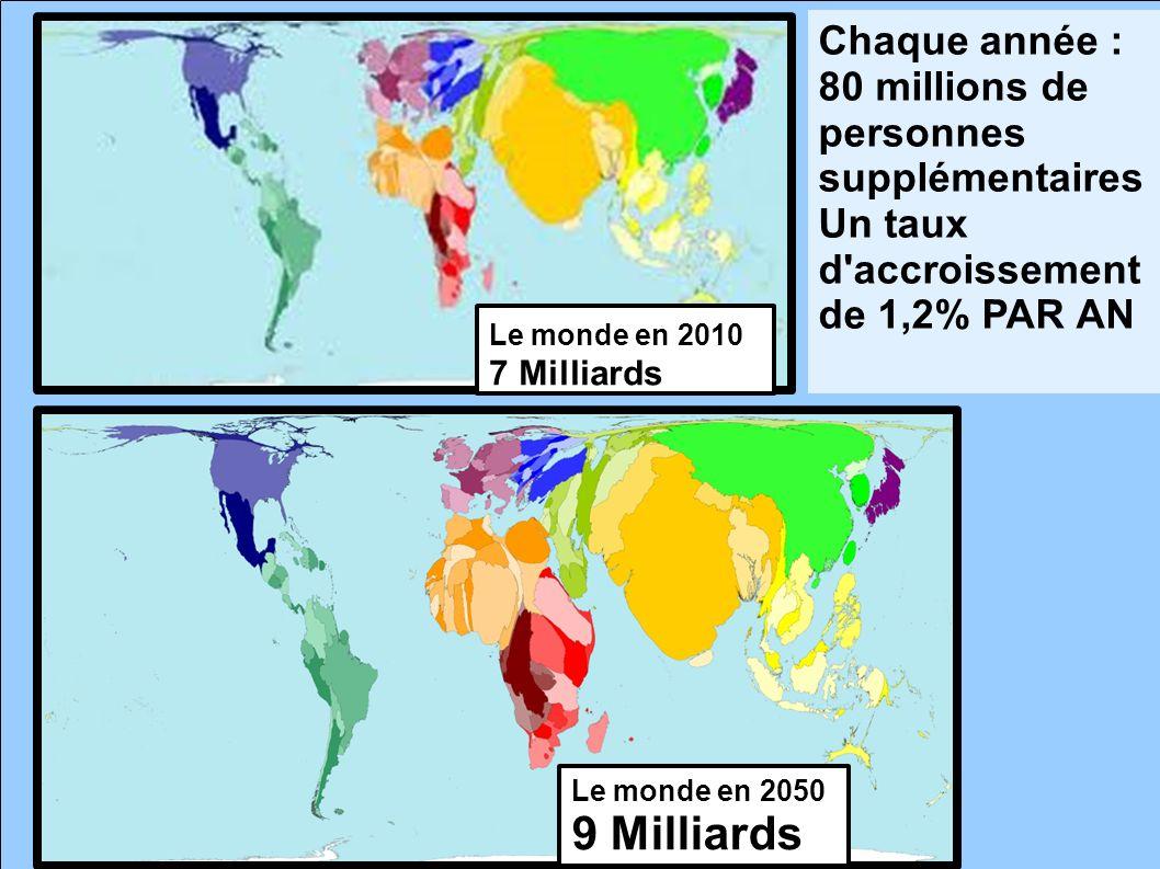 Le monde en 2010 7 Milliards Le monde en 2050 9 Milliards Chaque année : 80 millions de personnes supplémentaires Un taux d'accroissement de 1,2% PAR