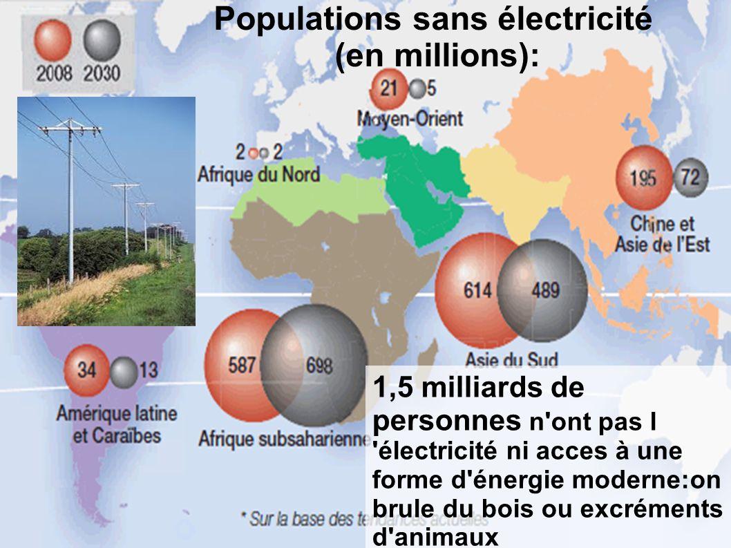 Populations sans électricité (en millions): 1,5 milliards de personnes n'ont pas l 'électricité ni acces à une forme d'énergie moderne:on brule du boi