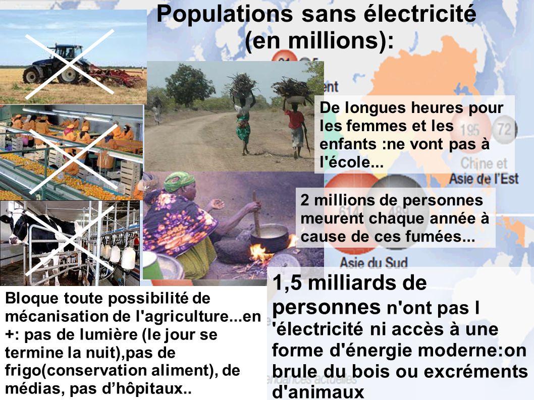 Populations sans électricité (en millions): 2 millions de personnes meurent chaque année à cause de ces fumées... 1,5 milliards de personnes n'ont pas