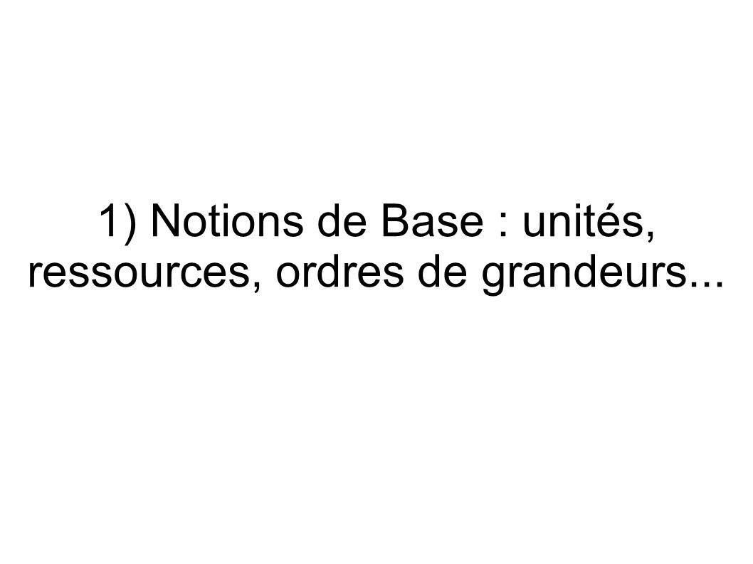 1) Notions de Base : unités, ressources, ordres de grandeurs...