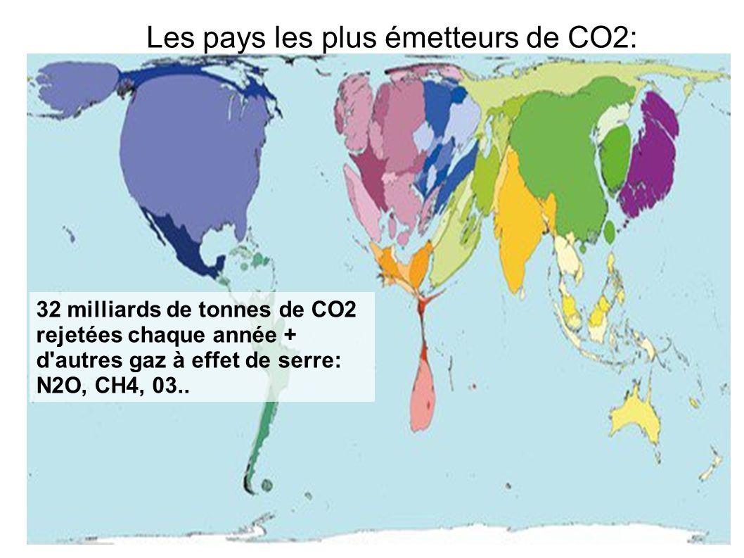 Les pays les plus émetteurs de CO2: 32 milliards de tonnes de CO2 rejetées chaque année + d'autres gaz à effet de serre: N2O, CH4, 03..