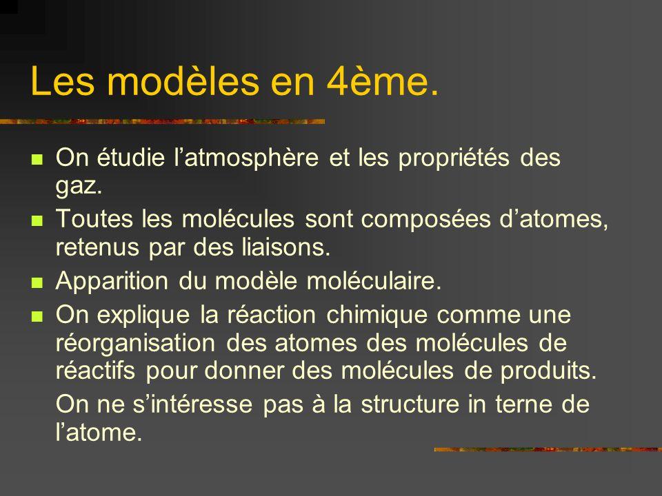 Les modèles en 4ème. On étudie latmosphère et les propriétés des gaz. Toutes les molécules sont composées datomes, retenus par des liaisons. Apparitio