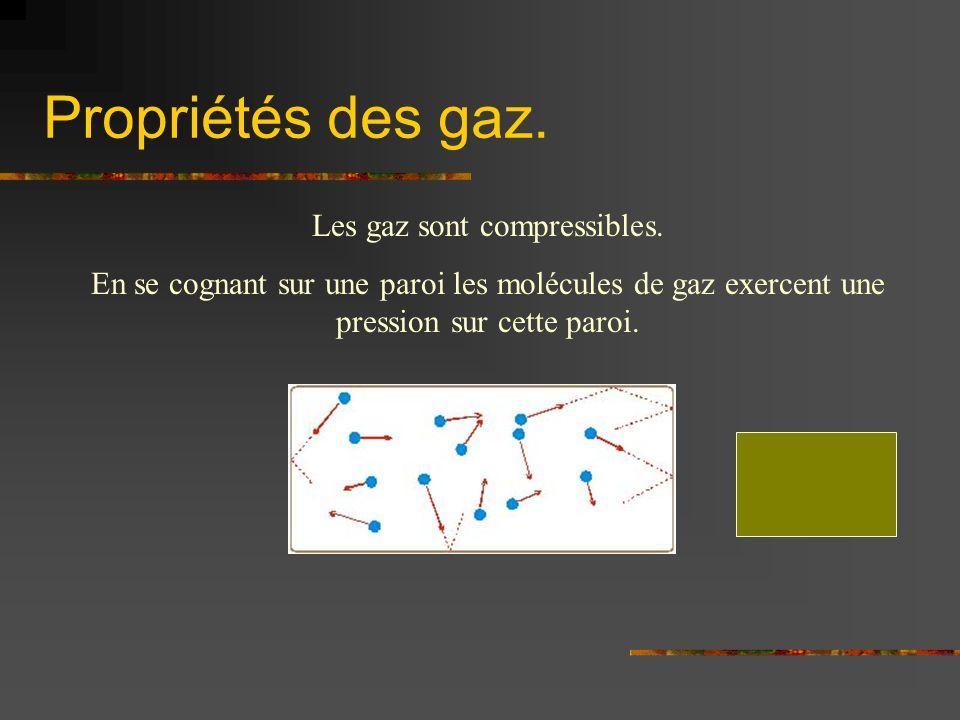 Propriétés des gaz. Les gaz sont compressibles. En se cognant sur une paroi les molécules de gaz exercent une pression sur cette paroi.