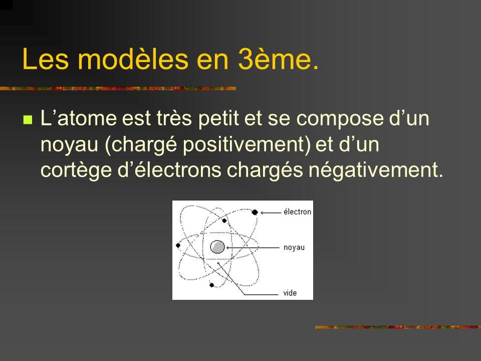 Les modèles en 3ème. Latome est très petit et se compose dun noyau (chargé positivement) et dun cortège délectrons chargés négativement.