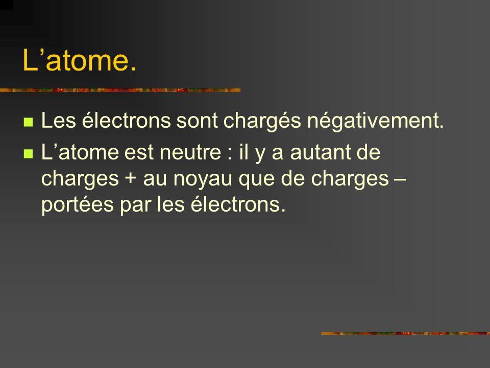 Latome. Les électrons sont chargés négativement. Latome est neutre : il y a autant de charges + au noyau que de charges – portées par les électrons.