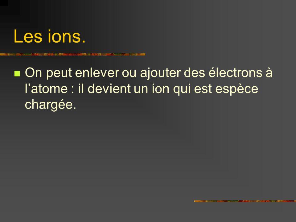 Les ions. On peut enlever ou ajouter des électrons à latome : il devient un ion qui est espèce chargée.