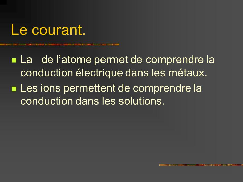 Le courant. La de latome permet de comprendre la conduction électrique dans les métaux. Les ions permettent de comprendre la conduction dans les solut