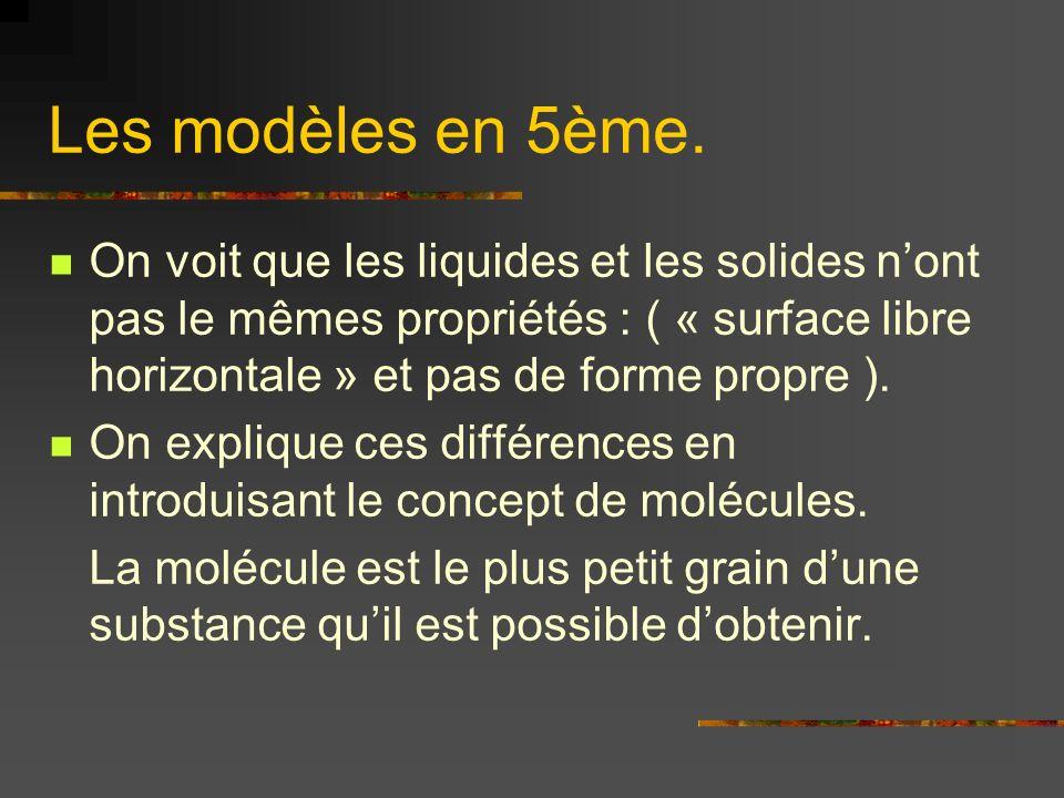 Les modèles en 5ème. On voit que les liquides et les solides nont pas le mêmes propriétés : ( « surface libre horizontale » et pas de forme propre ).