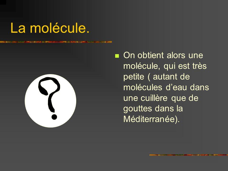 La molécule. On obtient alors une molécule, qui est très petite ( autant de molécules deau dans une cuillère que de gouttes dans la Méditerranée).