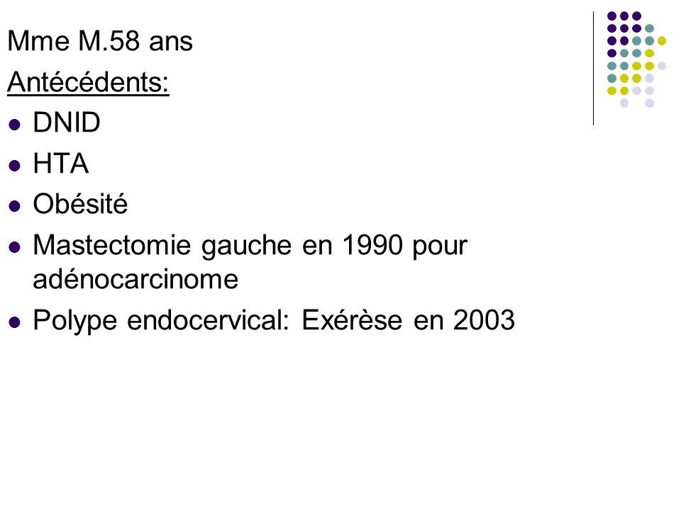 Mme M.58 ans Antécédents: DNID HTA Obésité Mastectomie gauche en 1990 pour adénocarcinome Polype endocervical: Exérèse en 2003