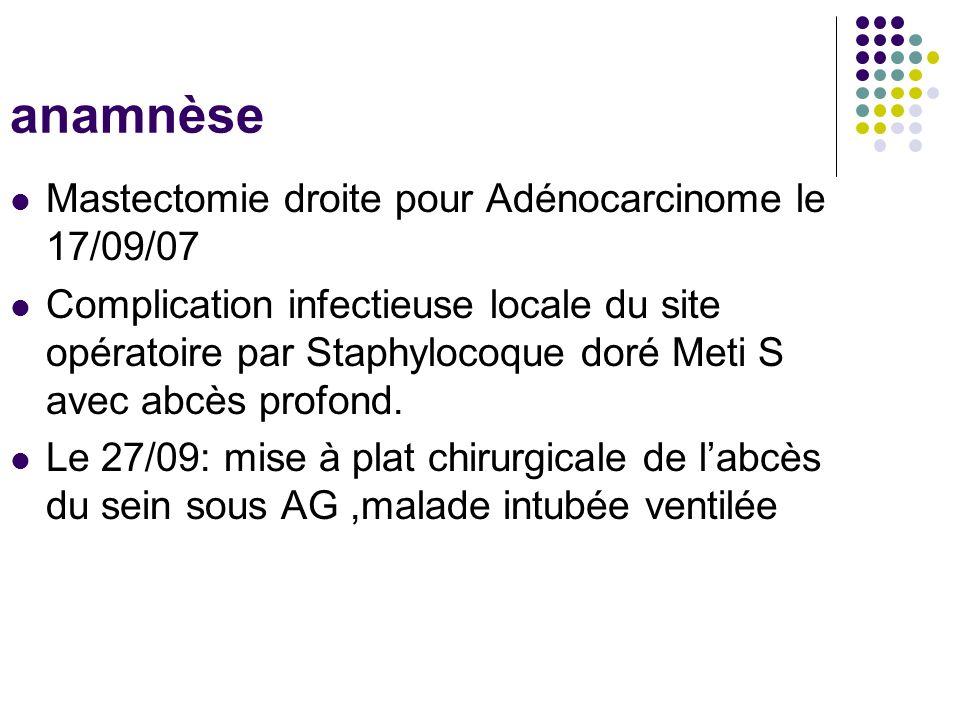 anamnèse Mastectomie droite pour Adénocarcinome le 17/09/07 Complication infectieuse locale du site opératoire par Staphylocoque doré Meti S avec abcè