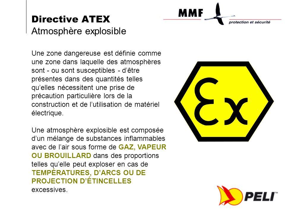 Directive ATEX Atmosphère explosible Une zone dangereuse est définie comme une zone dans laquelle des atmosphères sont - ou sont susceptibles - dêtre