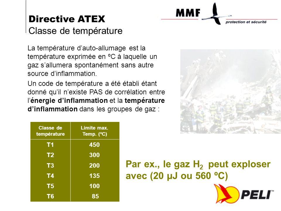 Par ex., le gaz H 2 peut exploser avec (20 µJ ou 560 ºC) Directive ATEX Classe de température La température dauto-allumage est la température exprimé