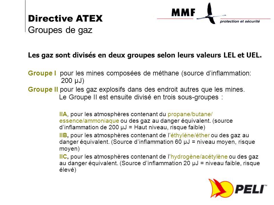 Directive ATEX Groupes de gaz Les gaz sont divisés en deux groupes selon leurs valeurs LEL et UEL. Groupe I pour les mines composées de méthane (sourc
