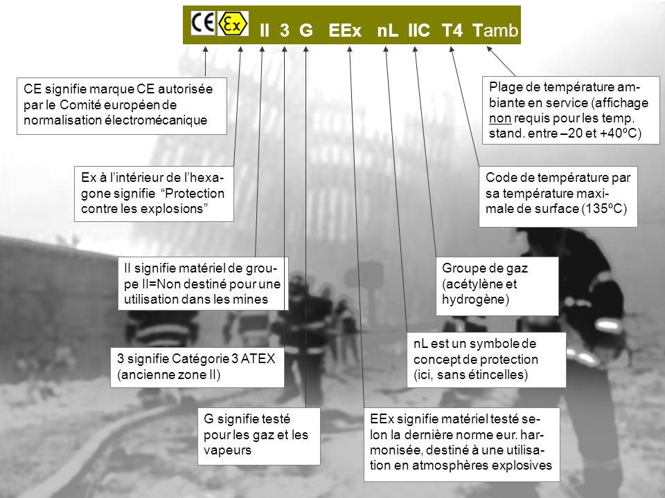 3 signifie Catégorie 3 ATEX (ancienne zone II) II signifie matériel de grou- pe II=Non destiné pour une utilisation dans les mines Ex à lintérieur de
