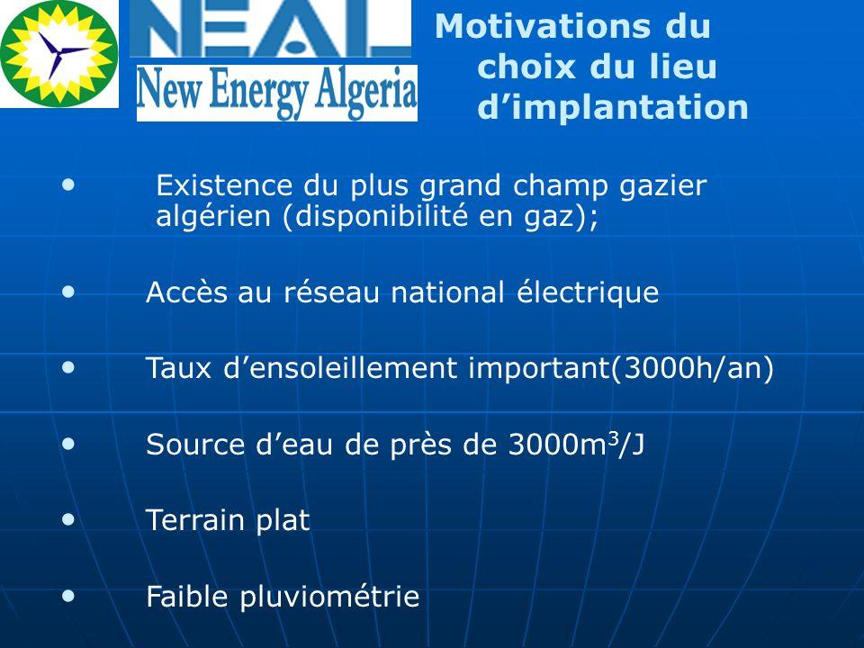 Existence du plus grand champ gazier algérien (disponibilité en gaz); Accès au réseau national électrique Taux densoleillement important(3000h/an) Sou
