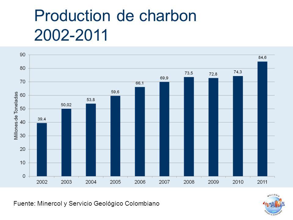 Production de charbon 2002-2011 Fuente: Minercol y Servicio Geológico Colombiano