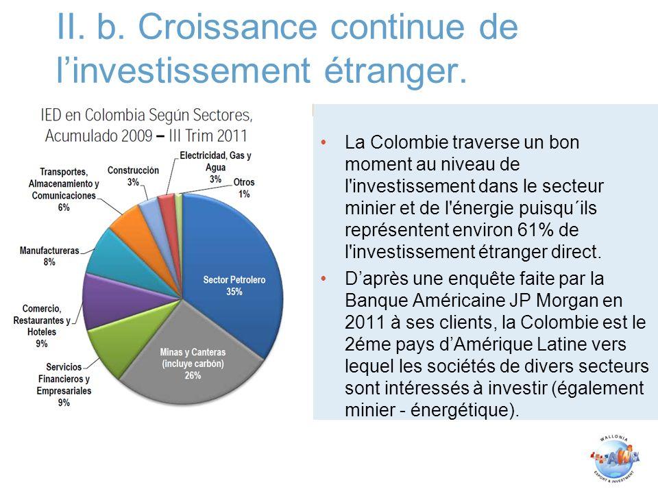II.b. Croissance continue de linvestissement étranger.
