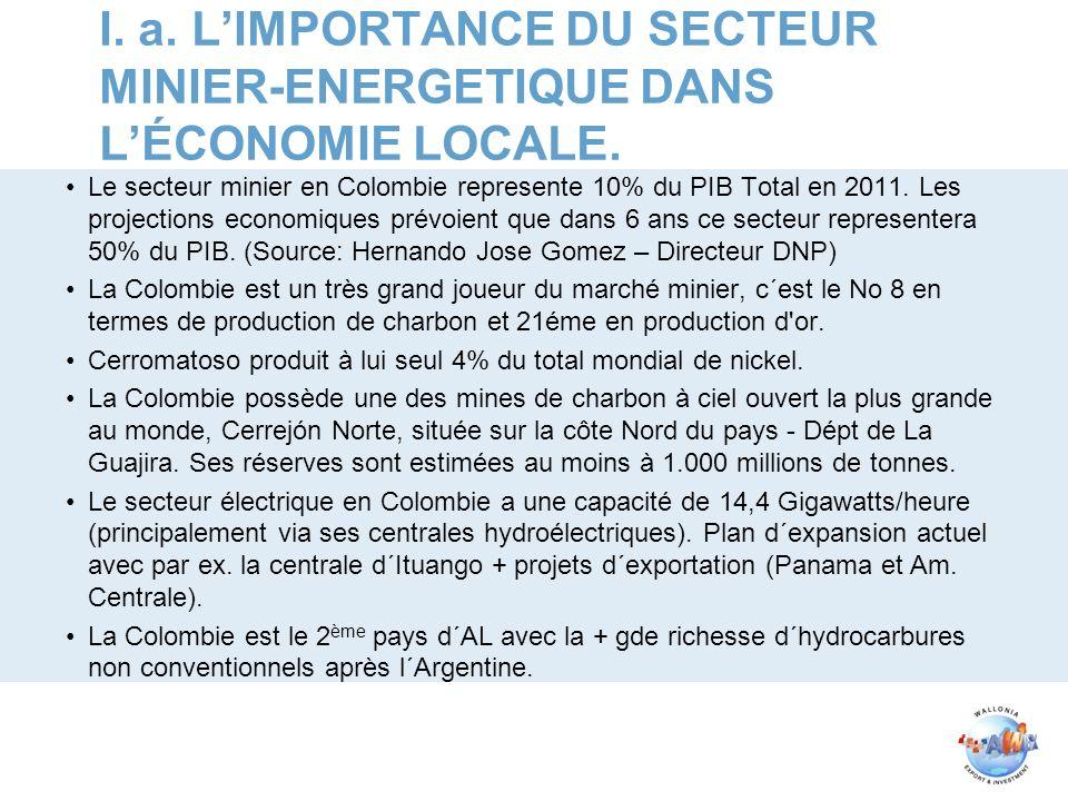 I.a. LIMPORTANCE DU SECTEUR MINIER-ENERGETIQUE DANS LÉCONOMIE LOCALE.