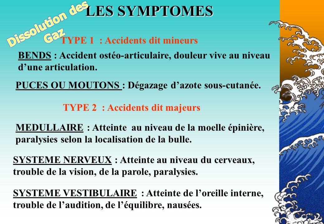 Véronique CREMERS IR20 LES SYMPTOMES TYPE 1 : Accidents dit mineurs BENDS : Accident ostéo-articulaire, douleur vive au niveau dune articulation. PUCE