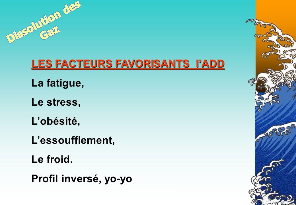 Véronique CREMERS IR22 LES FACTEURS FAVORISANTS lADD La fatigue, Le stress, Lobésité, Lessoufflement, Le froid. Profil inversé, yo-yo