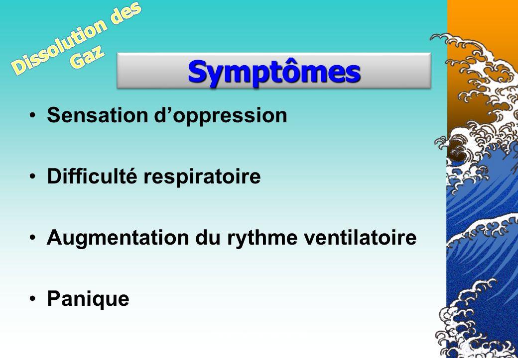 Véronique CREMERS IR6 Sensation doppression Difficulté respiratoire Augmentation du rythme ventilatoire Panique SymptômesSymptômes