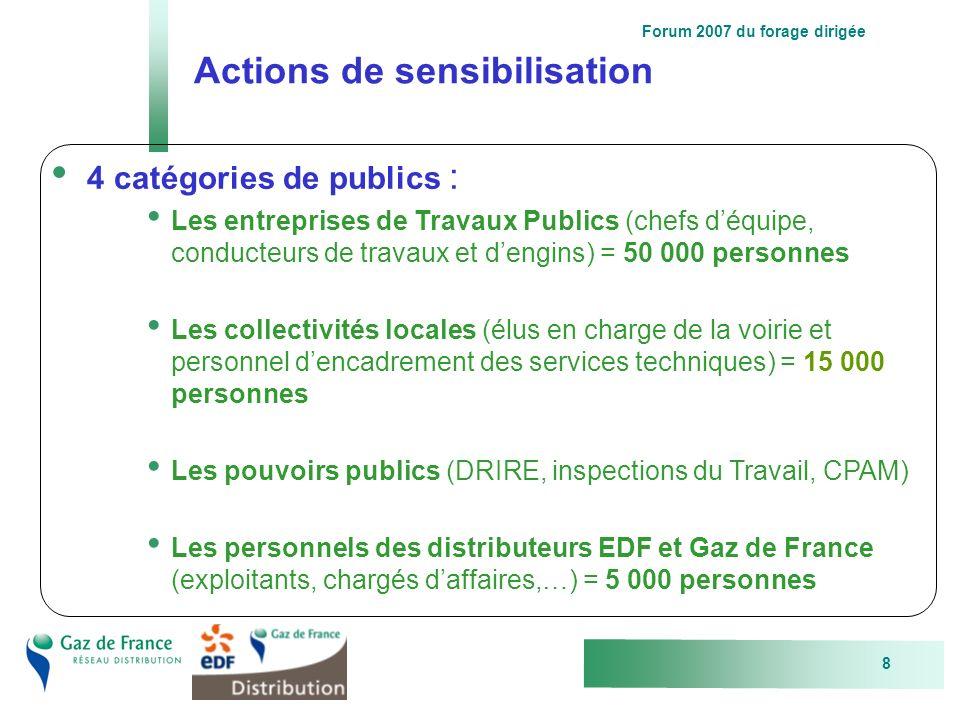 Forum 2007 du forage dirigée 9 Actions de sensibilisation