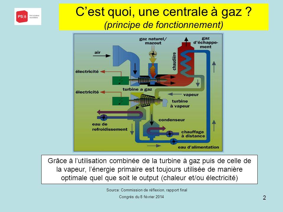 Congrès du 8 février 2014 2 Cest quoi, une centrale à gaz .