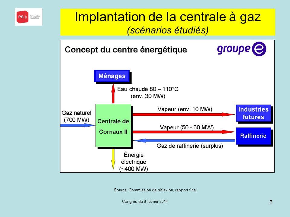 Congrès du 8 février 2014 3 Implantation de la centrale à gaz (scénarios étudiés) Source: Commission de réflexion, rapport final