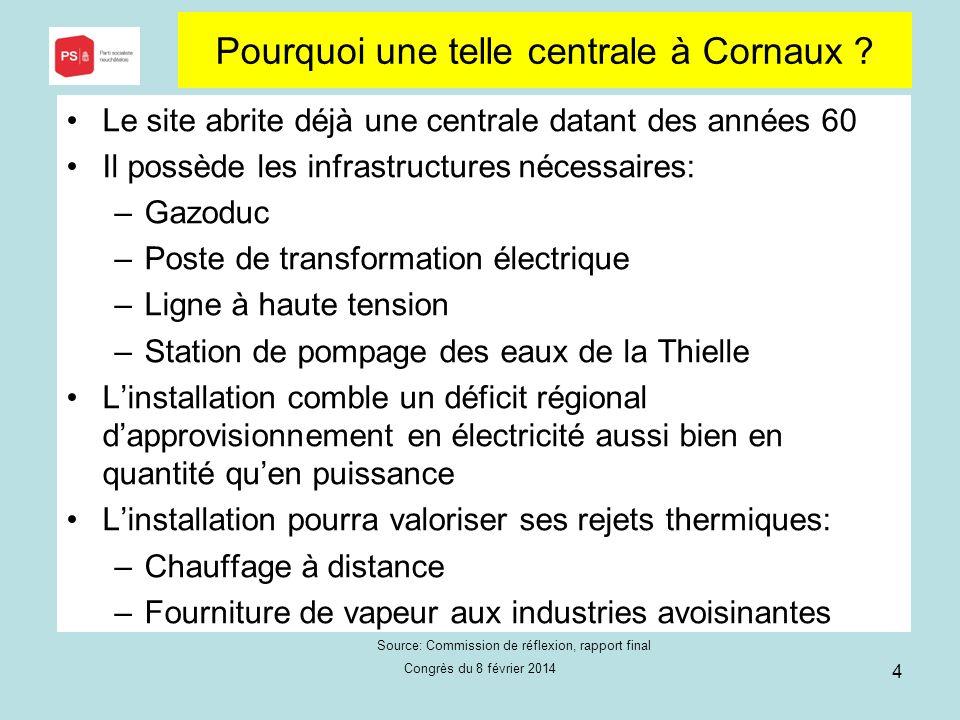 Congrès du 8 février 2014 4 Pourquoi une telle centrale à Cornaux .