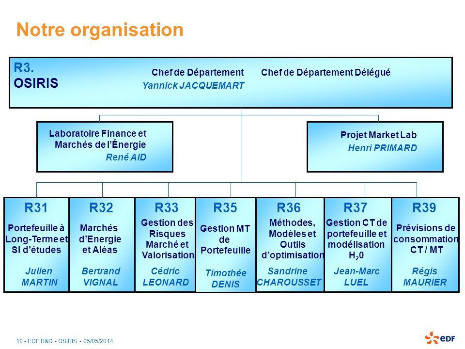 10 - EDF R&D - OSIRIS - 05/05/2014 R37 R39 R3. OSIRIS Chef de Département Délégué Chef de Département Yannick JACQUEMART Laboratoire Finance et Marché