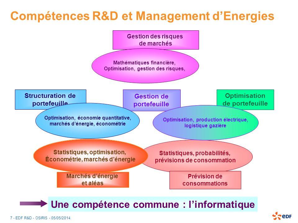 7 - EDF R&D - OSIRIS - 05/05/2014 Compétences R&D et Management dEnergies Gestion de portefeuille Optimisation de portefeuille Structuration de portef