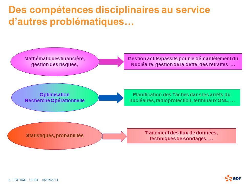 8 - EDF R&D - OSIRIS - 05/05/2014 Des compétences disciplinaires au service dautres problématiques… Planification des Tâches dans les arrêts du nucléa