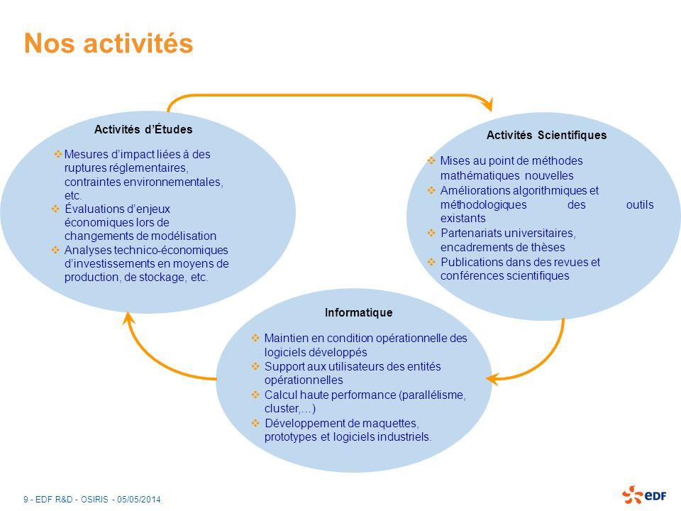9 - EDF R&D - OSIRIS - 05/05/2014 Nos activités Activités dÉtudes Mesures dimpact liées à des ruptures réglementaires, contraintes environnementales,