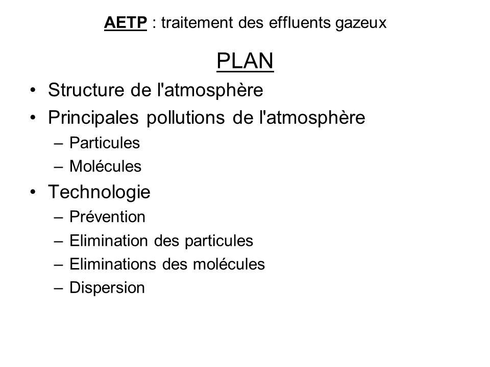 AETP : traitement des effluents gazeux PLAN Structure de l'atmosphère Principales pollutions de l'atmosphère –Particules –Molécules Technologie –Préve