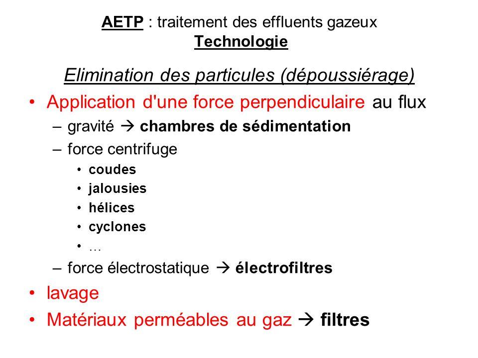 AETP : traitement des effluents gazeux Technologie Elimination des particules (dépoussiérage) Application d'une force perpendiculaire au flux –gravité