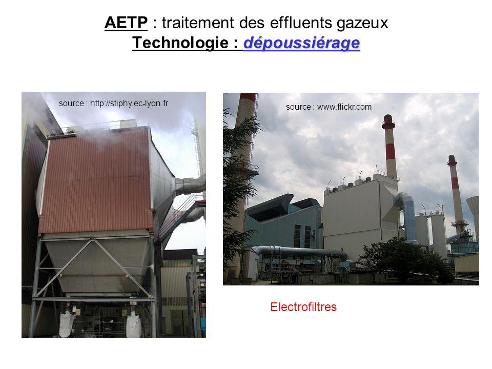 dépoussiérage AETP : traitement des effluents gazeux Technologie : dépoussiérage source : http://stiphy.ec-lyon.fr Electrofiltres source : www.flickr.