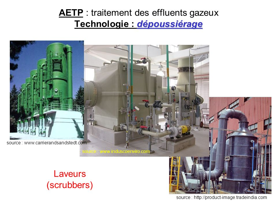 dépoussiérage AETP : traitement des effluents gazeux Technologie : dépoussiérage source : http://product-image.tradeindia.com source : www.induscoenvi