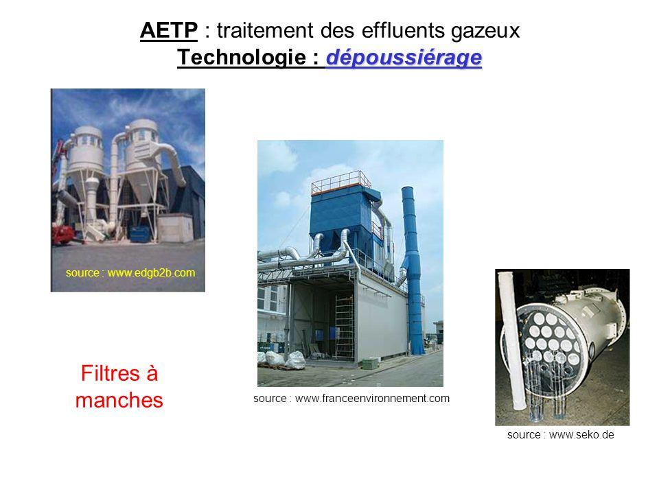 dépoussiérage AETP : traitement des effluents gazeux Technologie : dépoussiérage source : www.edgb2b.com source : www.seko.de source : www.franceenvir