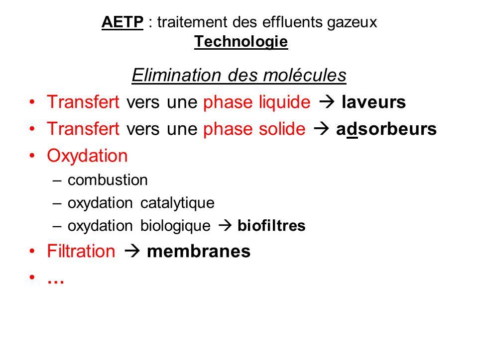AETP : traitement des effluents gazeux Technologie Elimination des molécules Transfert vers une phase liquide laveurs Transfert vers une phase solide