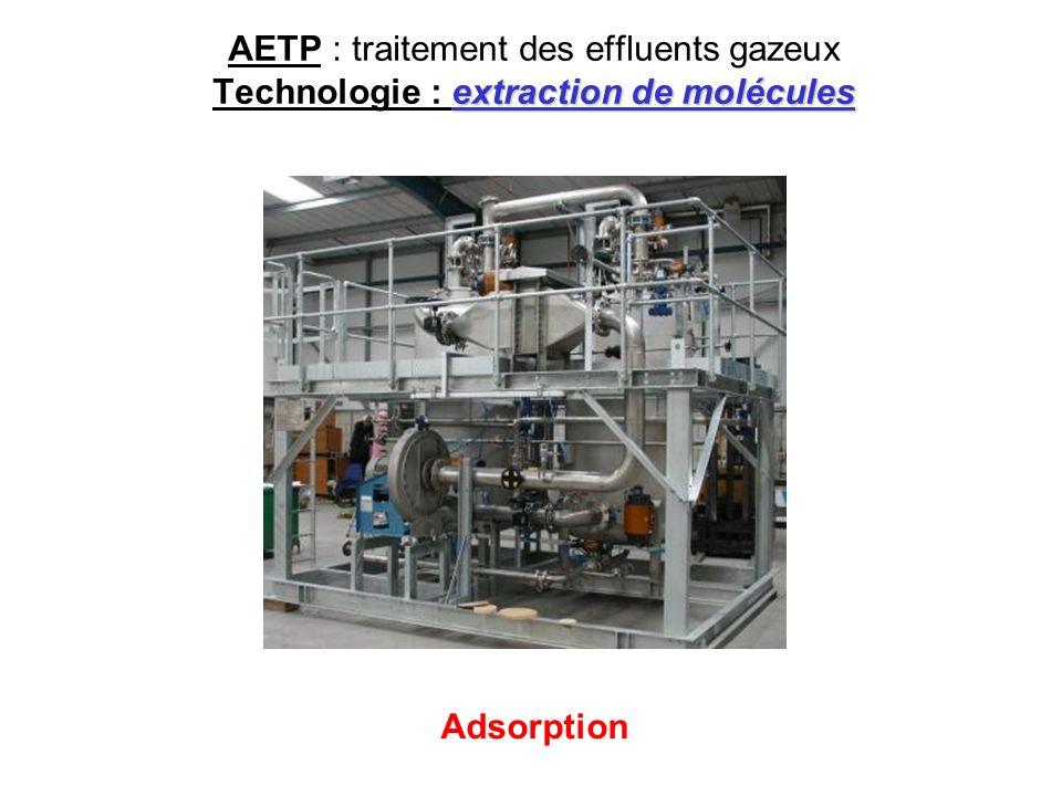 extraction de molécules AETP : traitement des effluents gazeux Technologie : extraction de molécules Adsorption