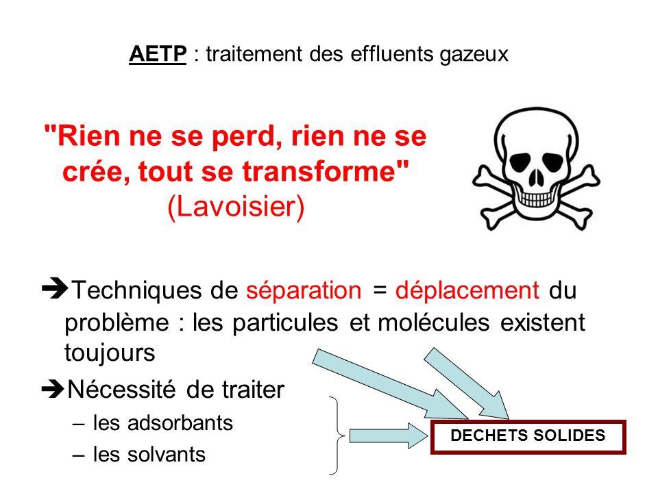 AETP : traitement des effluents gazeux Techniques de séparation = déplacement du problème : les particules et molécules existent toujours Nécessité de